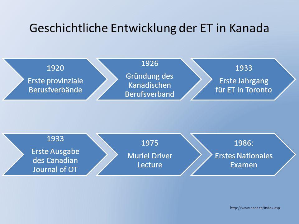Geschichtliche Entwicklung der ET in Kanada 1920 Erste provinziale Berusfverbände 1926 Gründung des Kanadischen Berufsverband 1933 Erste Jahrgang für
