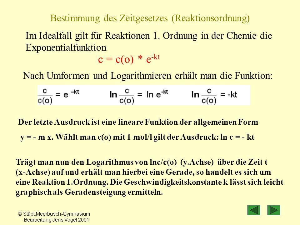 Im Idealfall gilt für Reaktionen 1. Ordnung in der Chemie die Exponentialfunktion c = c(o) * e -kt Nach Umformen und Logarithmieren erhält man die Fun
