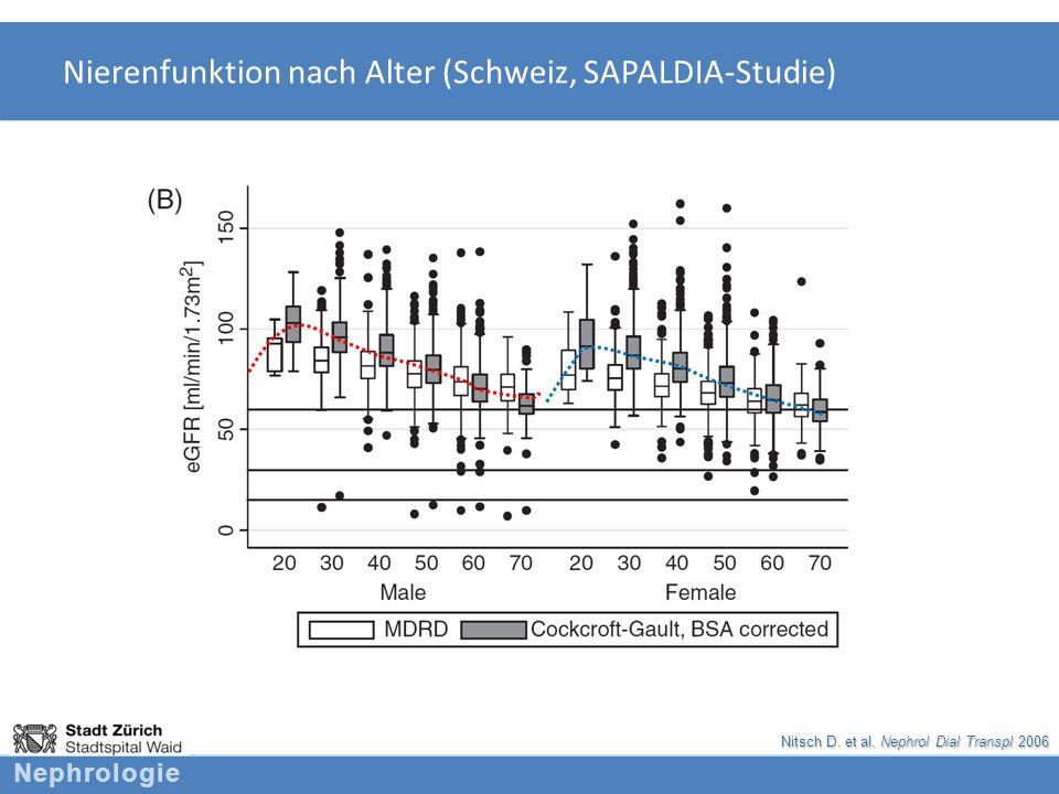 Nephrologie Nierenfunktion nach Alter (Schweiz, SAPALDIA-Studie) Nitsch D. et al. Nephrol Dial Transpl 2006
