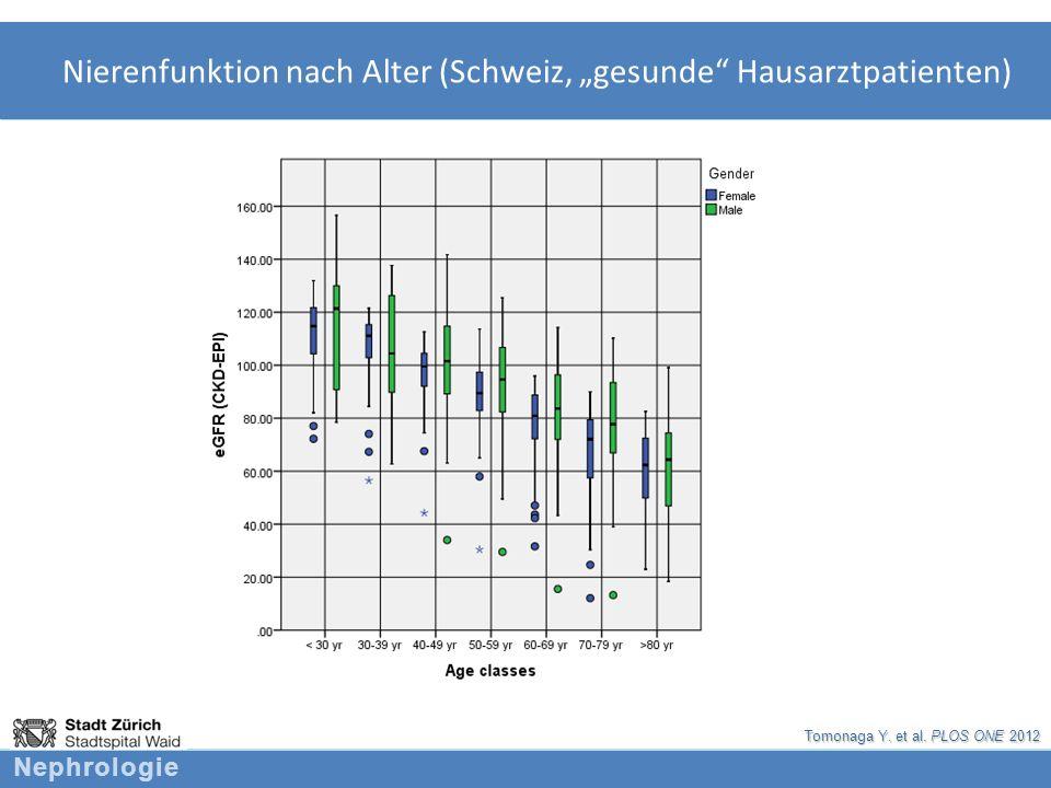 Nephrologie Nierenfunktion nach Alter (Schweiz, gesunde Hausarztpatienten) Tomonaga Y. et al. PLOS ONE 2012