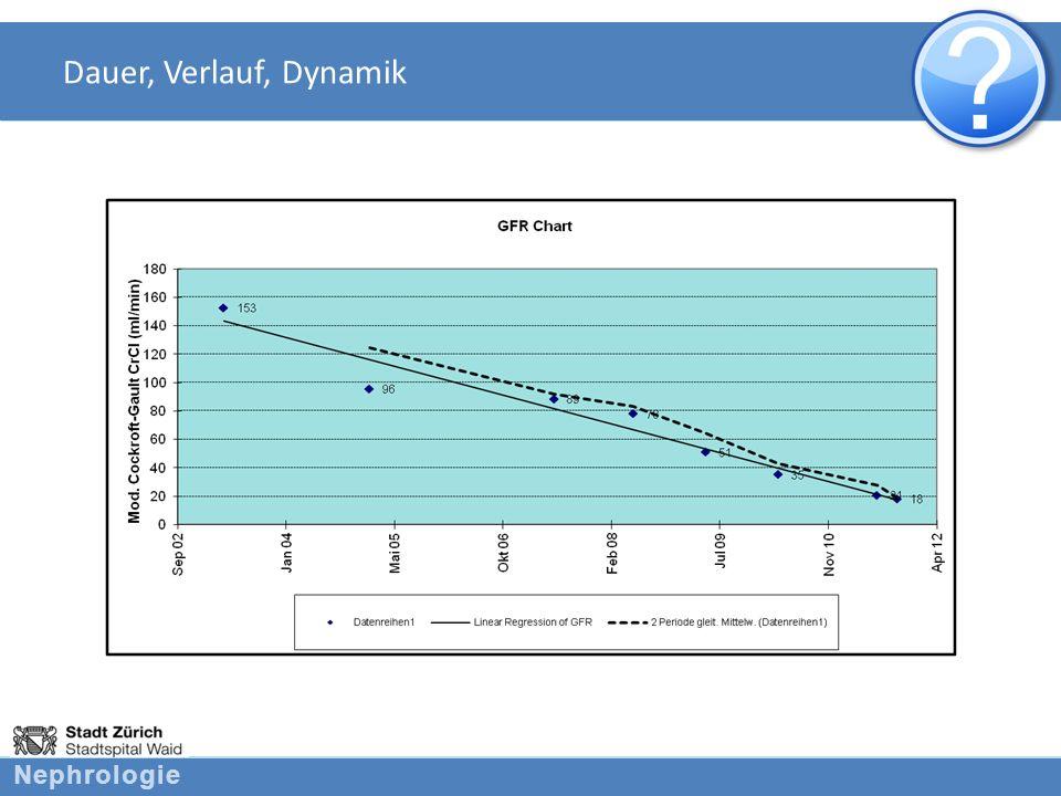 Nephrologie Nierenfunktion nach Alter (Schweiz, gesunde Hausarztpatienten) Tomonaga Y.