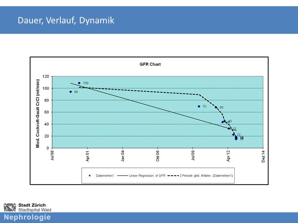 Nephrologie Dauer, Verlauf, Dynamik Prognose! = Alport-Syndrom = Membranöse GN Prognose: