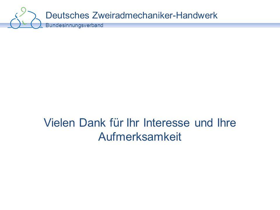 Deutsches Zweiradmechaniker-Handwerk Bundesinnungsverband Vielen Dank für Ihr Interesse und Ihre Aufmerksamkeit