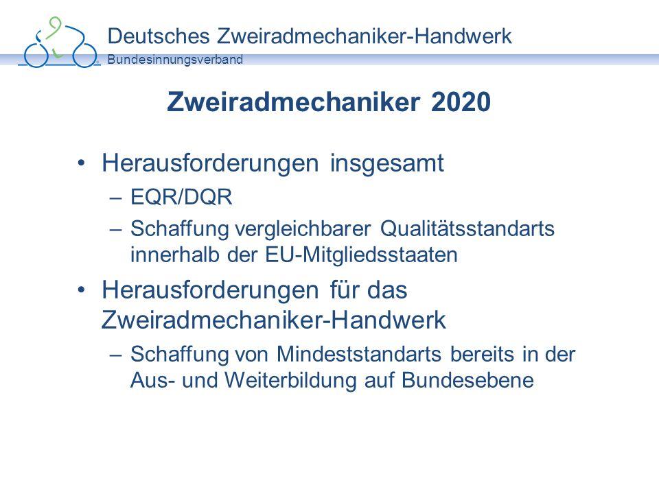 Deutsches Zweiradmechaniker-Handwerk Bundesinnungsverband Zweiradmechaniker 2020 Herausforderungen insgesamt –EQR/DQR –Schaffung vergleichbarer Qualit