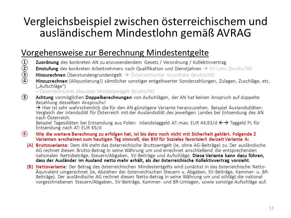 Vergleichsbeispiel zwischen österreichischem und ausländischem Mindestlohn gemäß AVRAG Vorgehensweise zur Berechnung Mindestentgelte Zuordnung des kon