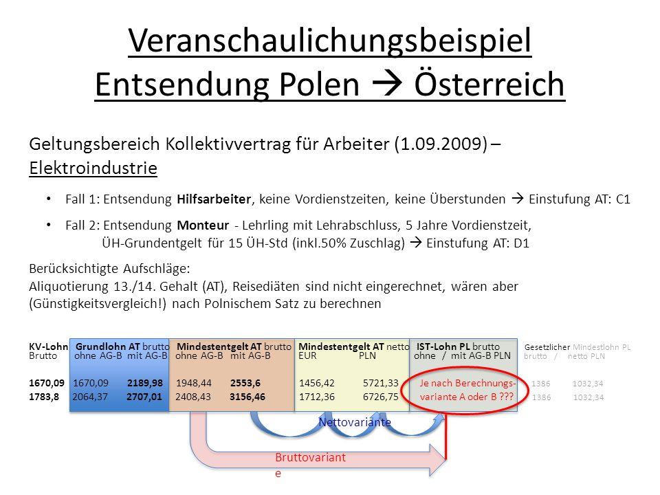 Veranschaulichungsbeispiel Entsendung Polen Österreich Geltungsbereich Kollektivvertrag für Arbeiter (1.09.2009) – Elektroindustrie Fall 1: Entsendung