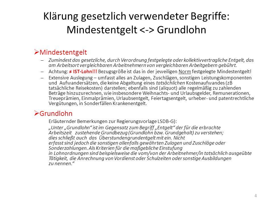 Bereithalten von Lohnunterlagen (§7d AVRAG) Verpflichtung für Arbeitgeber (Beschäftiger)/Beauftragte, Lohnunterlagen in deutscher Sprache für Dauer der Beschäftigung am Arbeitsort bereitzuhalten (Alternative falls dort unzumutbar: Bereithaltung im Inland sowie Verpflichtung, Lohnunterlagen den Kontrollbehörden binnen 24 Stunden ab Anforderung zu übermitteln) Begriff Lohnunterlagen Alle Unterlagen, die zur Überprüfung des dem AN nach den österreichischen Rechtsvorschriften gebührenden Entgelts erforderlich sind.