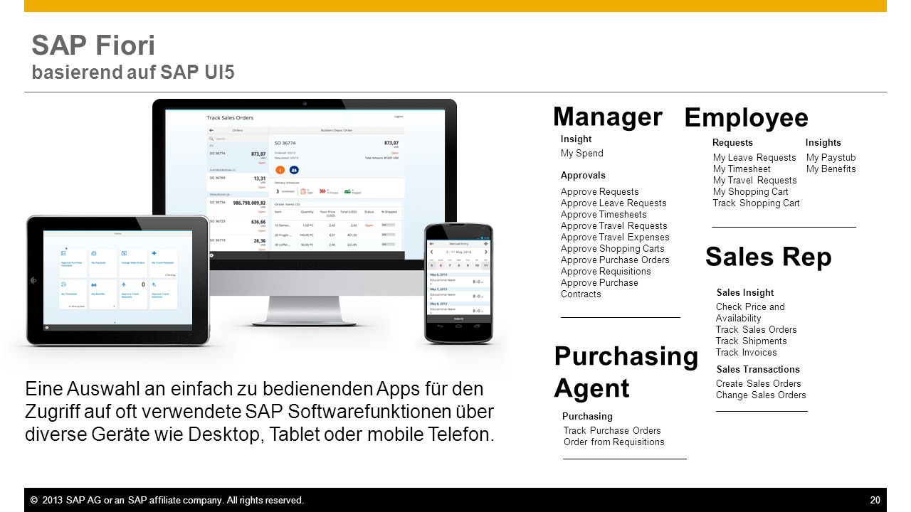 ©2013 SAP AG or an SAP affiliate company. All rights reserved.20 Eine Auswahl an einfach zu bedienenden Apps für den Zugriff auf oft verwendete SAP So