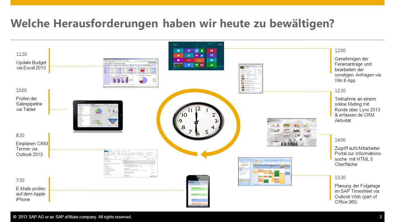 ©2013 SAP AG or an SAP affiliate company. All rights reserved.3 Welche Herausforderungen haben wir heute zu bewältigen? 7:30 E-Mails prüfen auf dem Ap