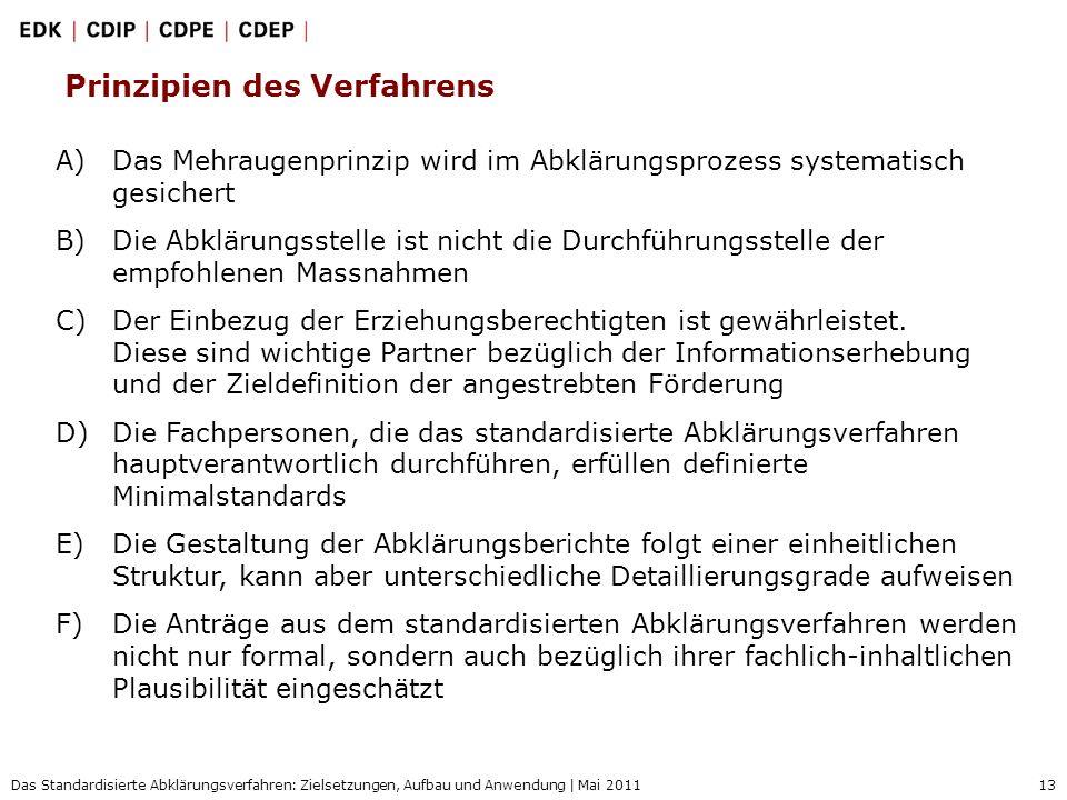 13 Das Standardisierte Abklärungsverfahren: Zielsetzungen, Aufbau und Anwendung | Mai 2011 A)Das Mehraugenprinzip wird im Abklärungsprozess systematis