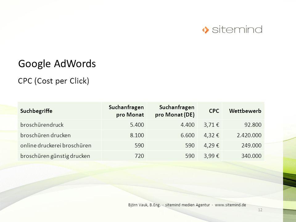 CPC (Cost per Click) 12 Björn Vauk, B.Eng. · sitemind medien Agentur · www.sitemind.de Suchbegriffe Suchanfragen pro Monat Suchanfragen pro Monat (DE)