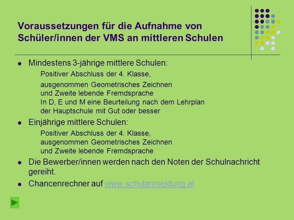 Voraussetzungen für die Aufnahme von Schüler/innen der VMS an höheren Schulen Positiver Abschluss der 8.