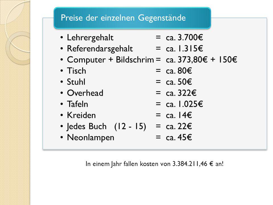 Lehrergehalt = ca. 3.700 Referendarsgehalt = ca. 1.315 Computer + Bildschrim= ca. 373,80 + 150 Tisch= ca. 80 Stuhl= ca. 50 Overhead= ca. 322 Tafeln= c