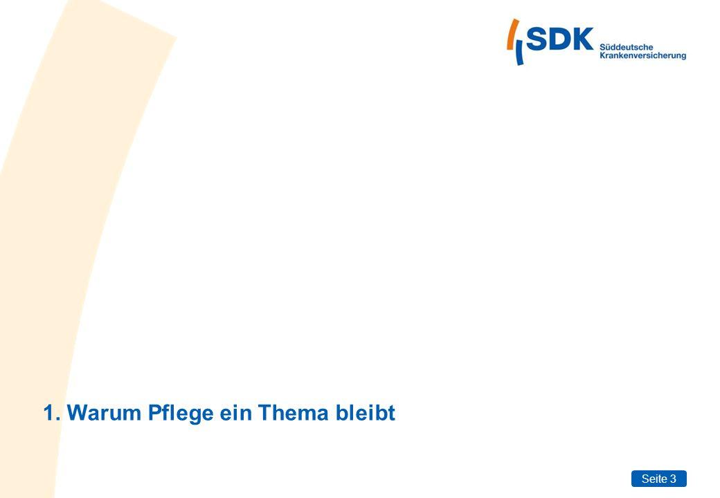 Seite 24 Neuer Pflegerechner 4.Integration in PFLEGEprivat 2.