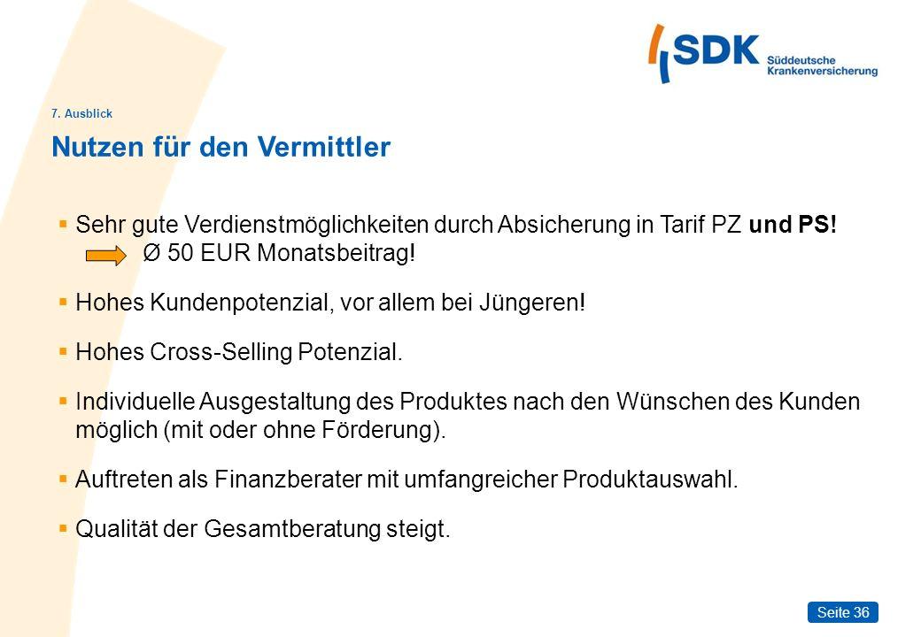 Seite 36 Sehr gute Verdienstmöglichkeiten durch Absicherung in Tarif PZ und PS! Ø 50 EUR Monatsbeitrag! Hohes Kundenpotenzial, vor allem bei Jüngeren!