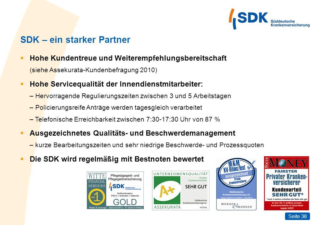 Seite 38 Hohe Kundentreue und Weiterempfehlungsbereitschaft (siehe Assekurata-Kundenbefragung 2010) Hohe Servicequalität der Innendienstmitarbeiter: –