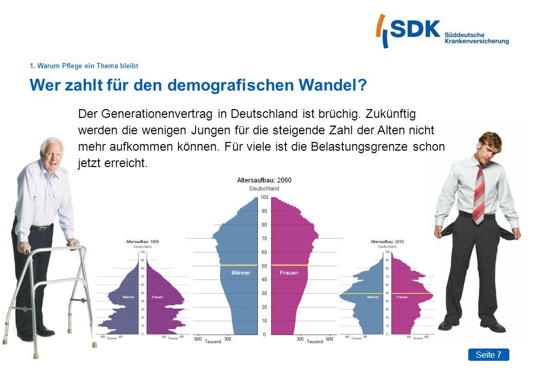 Seite 7 Wer zahlt für den demografischen Wandel? 1. Warum Pflege ein Thema bleibt Der Generationenvertrag in Deutschland ist brüchig. Zukünftig werden
