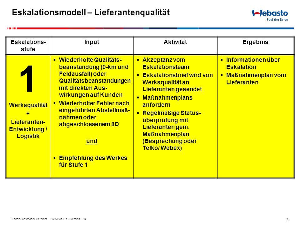 Eskalationsmodell – Lieferantenqualität Eskalationsmodell Lieferant WIMS in N5 – Version 9.0 3 Eskalations- stufe InputAktivitätErgebnis 1 Werksqualit