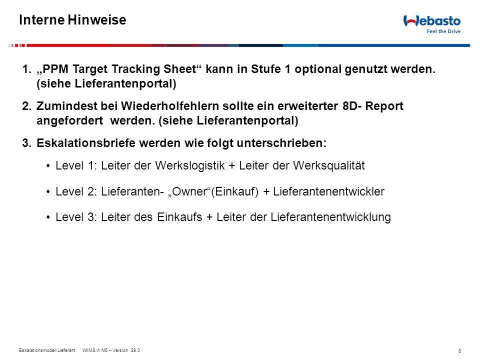 Interne Hinweise 8 1.PPM Target Tracking Sheet kann in Stufe 1 optional genutzt werden. (siehe Lieferantenportal) 2.Zumindest bei Wiederholfehlern sol