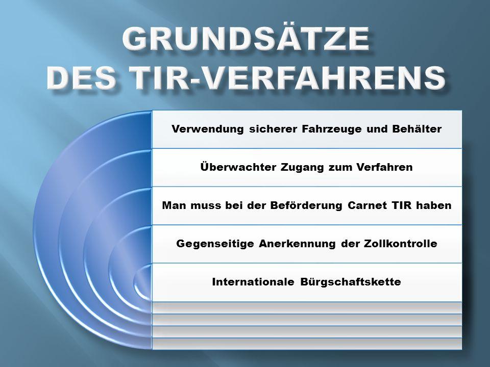 Verwendung sicherer Fahrzeuge und Behälter Überwachter Zugang zum Verfahren Man muss bei der Beförderung Carnet TIR haben Gegenseitige Anerkennung der Zollkontrolle Internationale Bürgschaftskette