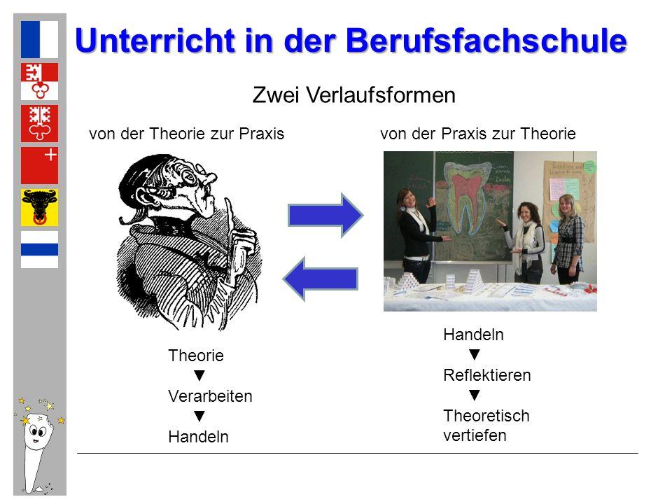 Unterricht in der Berufsfachschule Zwei Verlaufsformen von der Praxis zur Theorievon der Theorie zur Praxis Theorie Verarbeiten Handeln Reflektieren T