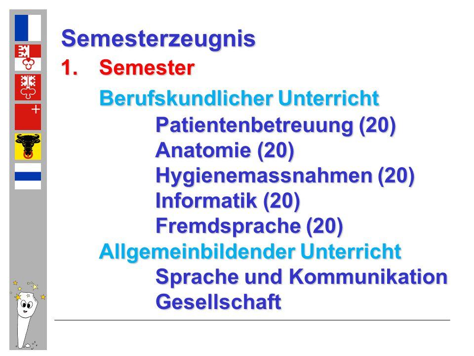 Semesterzeugnis 1.Semester Berufskundlicher Unterricht Patientenbetreuung (20) Anatomie (20) Hygienemassnahmen (20) Informatik (20) Fremdsprache (20)