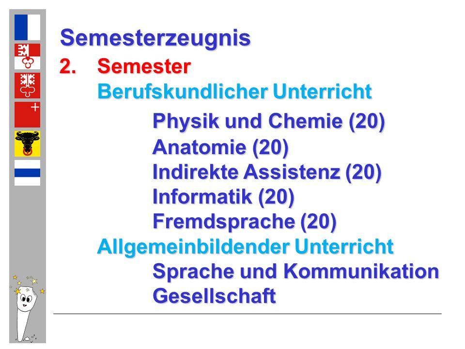 Semesterzeugnis 2. Semester Berufskundlicher Unterricht Physik und Chemie (20) Anatomie (20) Indirekte Assistenz (20) Informatik (20) Fremdsprache (20