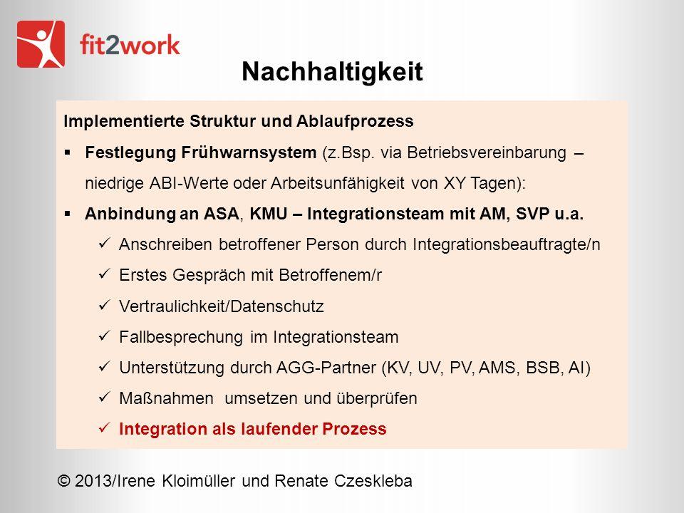© 2013/Irene Kloimüller und Renate Czeskleba Nachhaltigkeit Implementierte Struktur und Ablaufprozess Festlegung Frühwarnsystem (z.Bsp. via Betriebsve