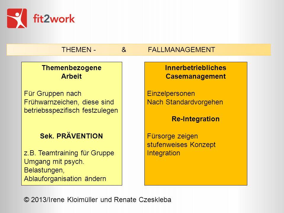 © 2013/Irene Kloimüller und Renate Czeskleba Themenbezogene Arbeit Für Gruppen nach Frühwarnzeichen, diese sind betriebsspezifisch festzulegen Sek. PR