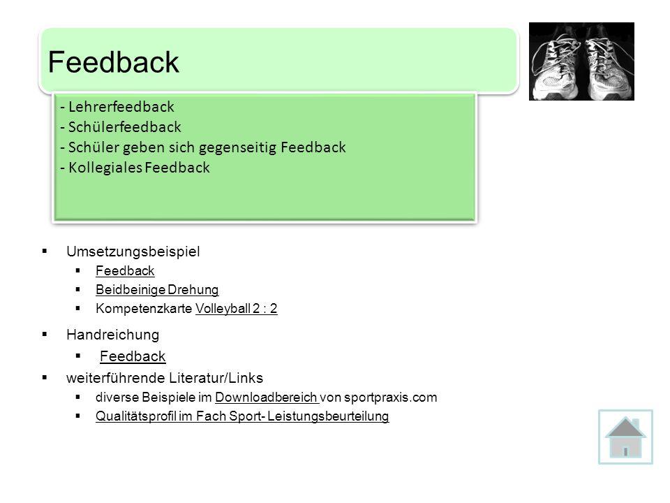 Umsetzungsbeispiel Feedback Beidbeinige Drehung Kompetenzkarte Volleyball 2 : 2Volleyball 2 : 2 Handreichung Feedback weiterführende Literatur/Links d