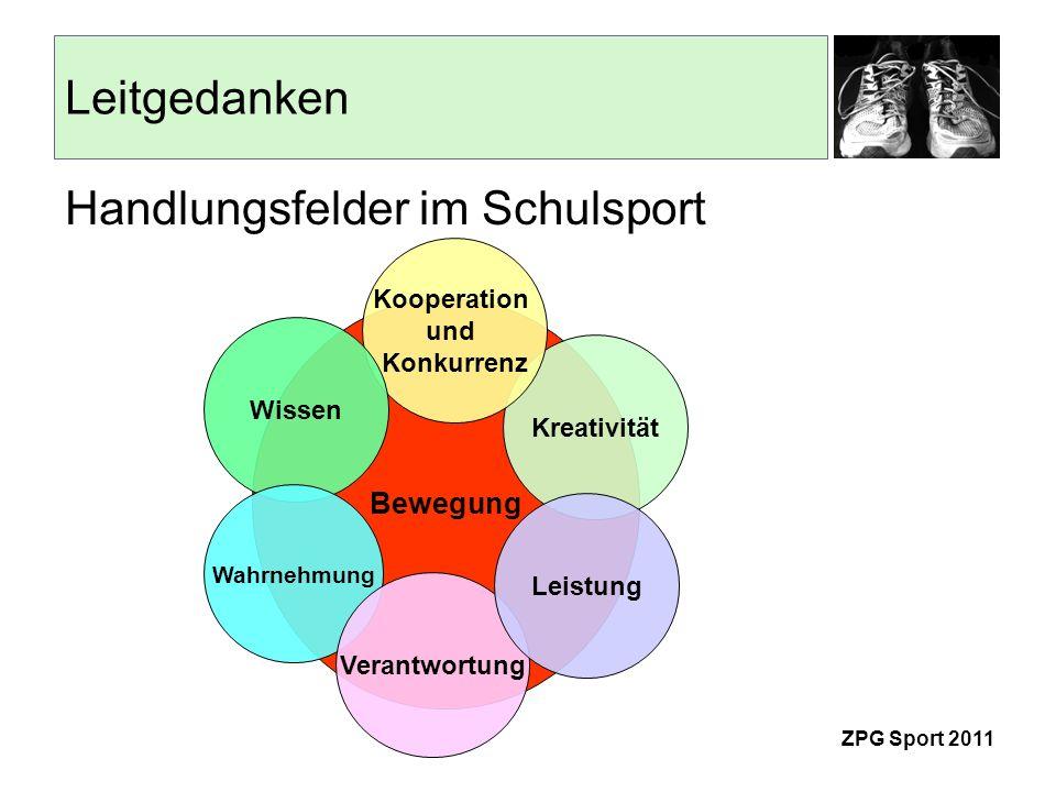 Leitgedanken ZPG Sport 2011 Bewegung Kreativität Kooperation und Konkurrenz Wissen Wahrnehmung Verantwortung Handlungsfelder im Schulsport Leistung