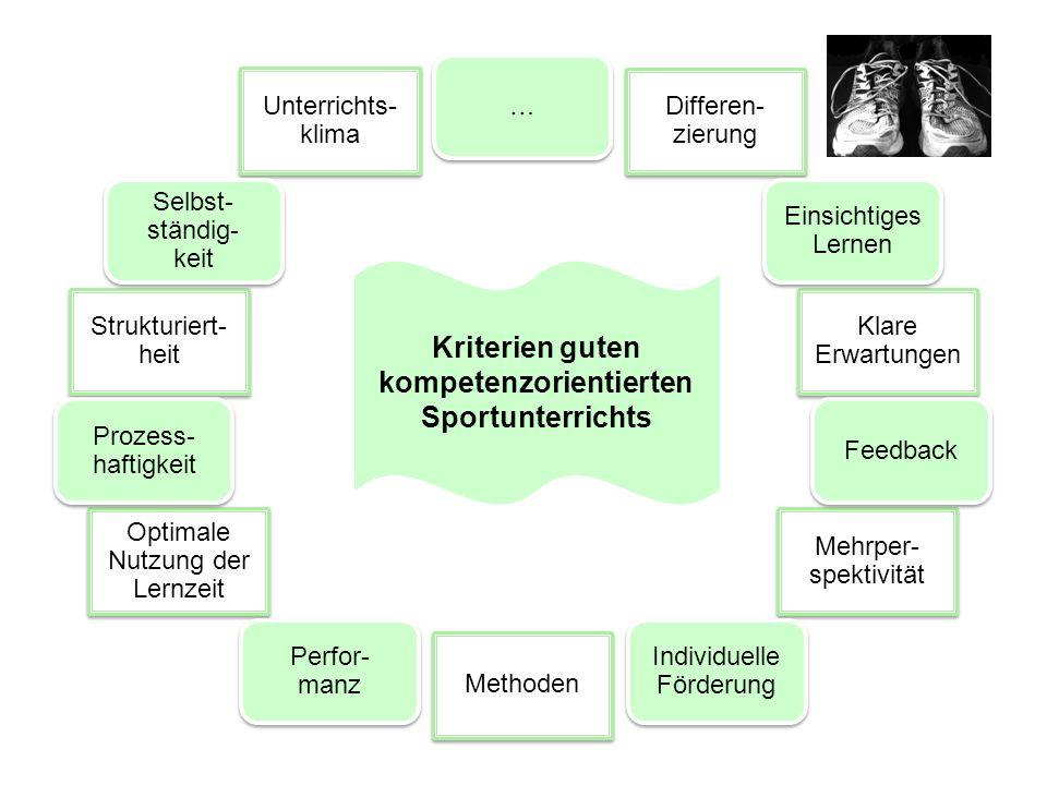Kriterien guten Sportunterrichts Kriterien guten kompetenzorientierten Sportunterrichts … … Optimale Nutzung der Lernzeit Optimale Nutzung der Lernzei
