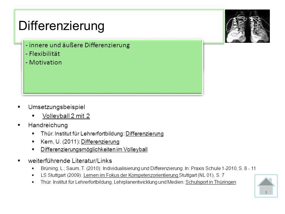Klare Erwartungen - Leistungsanspruch - Einstellungen - Haltungen - Kompetenzraster/Kompetenzkarte/Checkliste - Leistungsanspruch - Einstellungen - Haltungen - Kompetenzraster/Kompetenzkarte/Checkliste Umsetzungsbeispiel Kompetenzkarte Volleyball 2 : 2 Kompetenzkarte Volleyball Ball über die Schnür Handreichung weiterführende Literatur/Links Lernen im Fokus der Kompetenzorientierung, S.