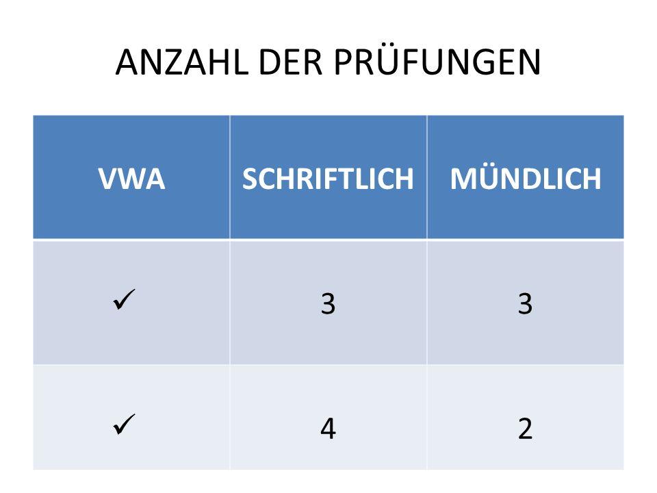 ANZAHL DER PRÜFUNGEN VWASCHRIFTLICHMÜNDLICH 33 42