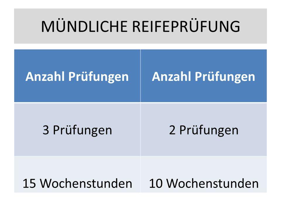 WAHLPFLICHTFÄCHER insgesamt 6 Wochenstunden 6. – 8. Klasse 2- stündig / 4- stündig / 6- stündig