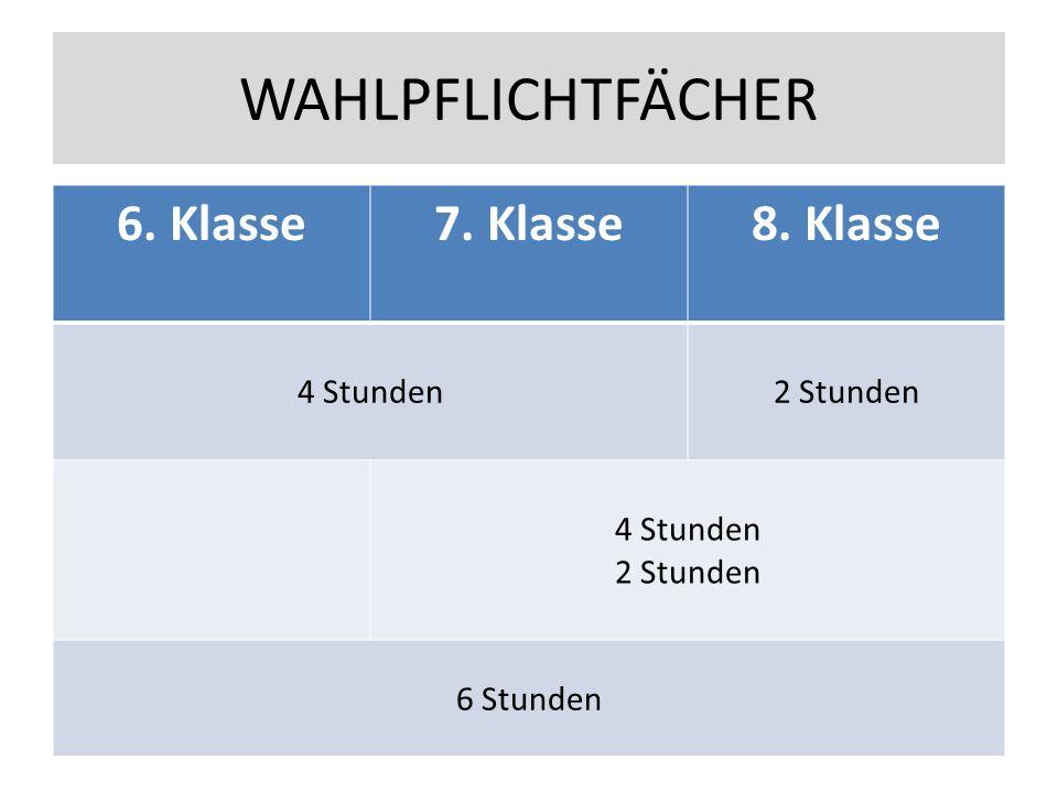 WAHLPFLICHTFÄCHER 6. Klasse7. Klasse8. Klasse 4 Stunden2 Stunden 4 Stunden 2 Stunden 6 Stunden