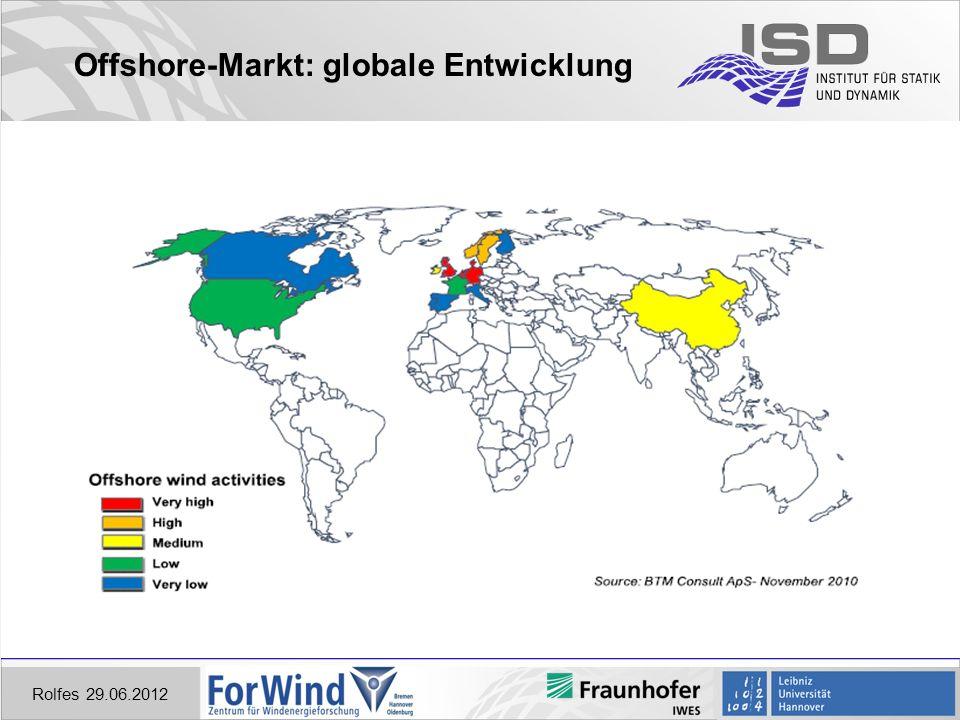 Offshore-Markt: globale Entwicklung Rolfes 29.06.2012