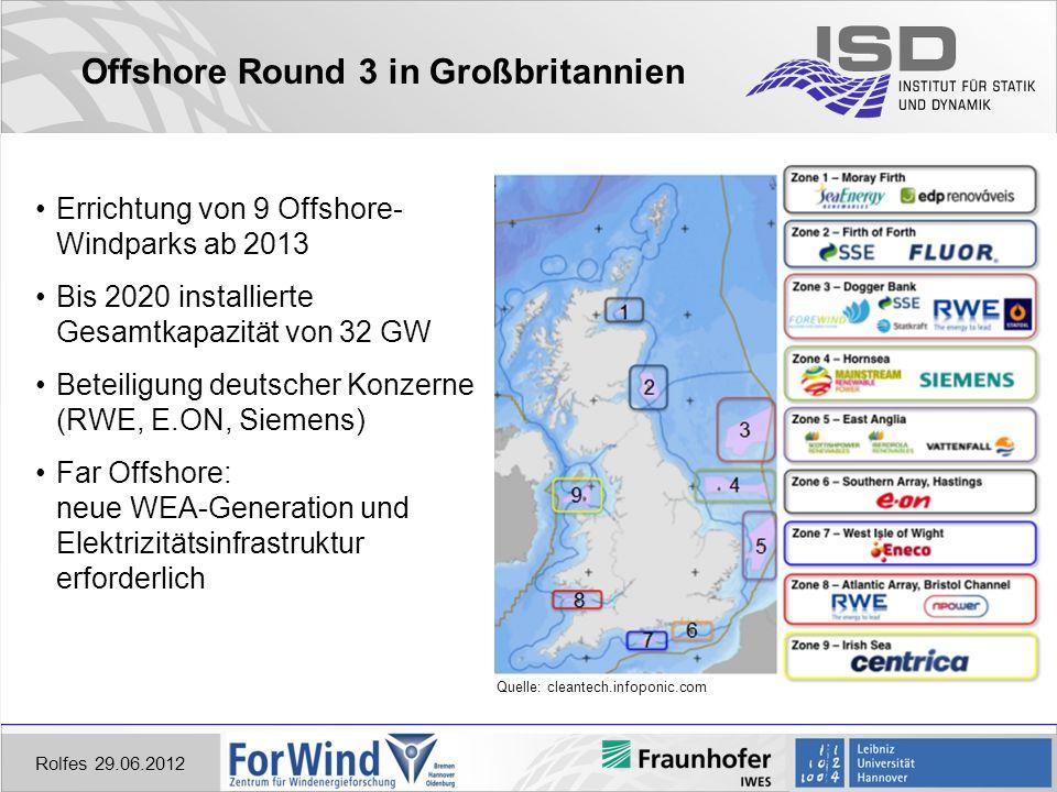 Offshore Round 3 in Großbritannien Rolfes 29.06.2012 Errichtung von 9 Offshore- Windparks ab 2013 Bis 2020 installierte Gesamtkapazität von 32 GW Beteiligung deutscher Konzerne (RWE, E.ON, Siemens) Far Offshore: neue WEA-Generation und Elektrizitätsinfrastruktur erforderlich Quelle: cleantech.infoponic.com