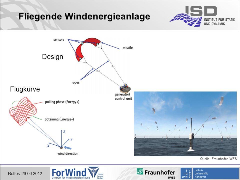 Fliegende Windenergieanlage Rolfes 29.06.2012 Quelle: Fraunhofer IWES Flugkurve Design