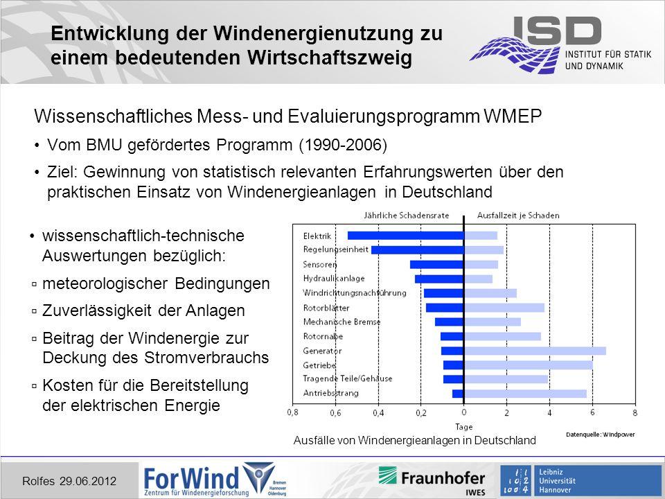 Leistungssteigerung von WEA, Upscaling Rolfes 29.06.2012 198019851990199520002005 Nennleistung [kW]308025060015005000 Rotordurchmesser1520304670115 Nabenhöhe30405078100120 Jahresenergieertrag [MWh]35954001250350017000 Quelle: IWR, 2008 Weitere Anlagenoptimierung der letzten 10 Jahre neben Upscaling, u.a.: verbesserter Umgang mit Lasten Verringerung des Gewichts durch neue Designansätze Verbesserung der Systeme und Komponenten