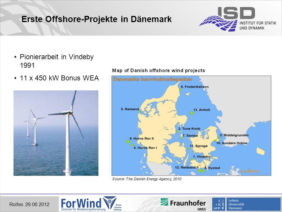 Erste Offshore-Projekte in Dänemark Rolfes 29.06.2012 Pionierarbeit in Vindeby 1991 11 x 450 kW Bonus WEA