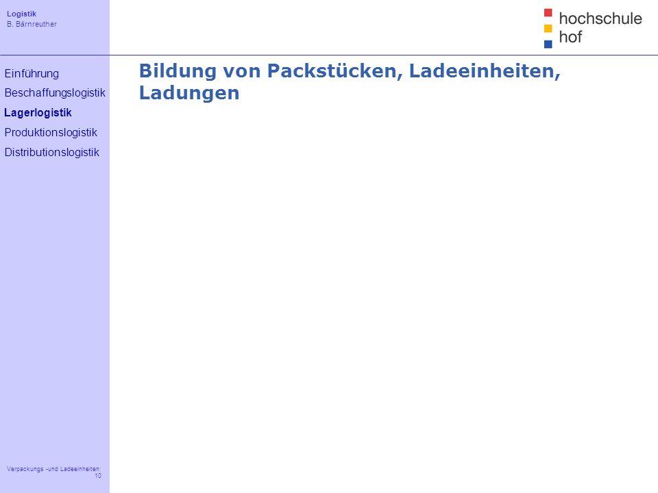 Logistik B. Bärnreuther 10 Verpackungs -und Ladeeinheiten: 10 Einführung Beschaffungslogistik Lagerlogistik Produktionslogistik Distributionslogistik