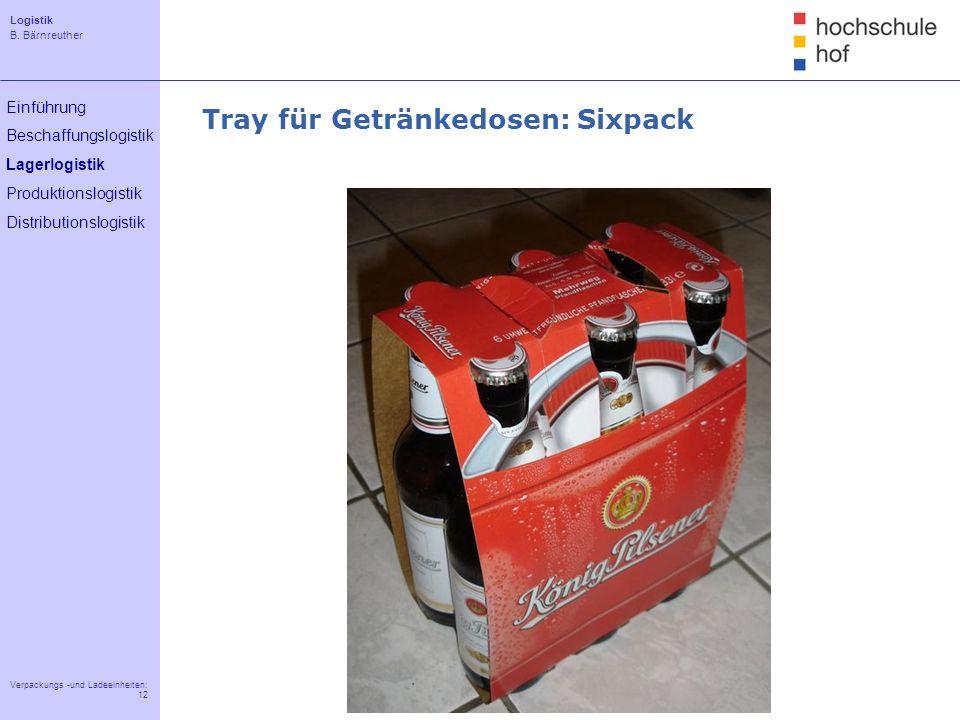 Logistik B. Bärnreuther 12 Verpackungs -und Ladeeinheiten: 12 Einführung Beschaffungslogistik Lagerlogistik Produktionslogistik Distributionslogistik