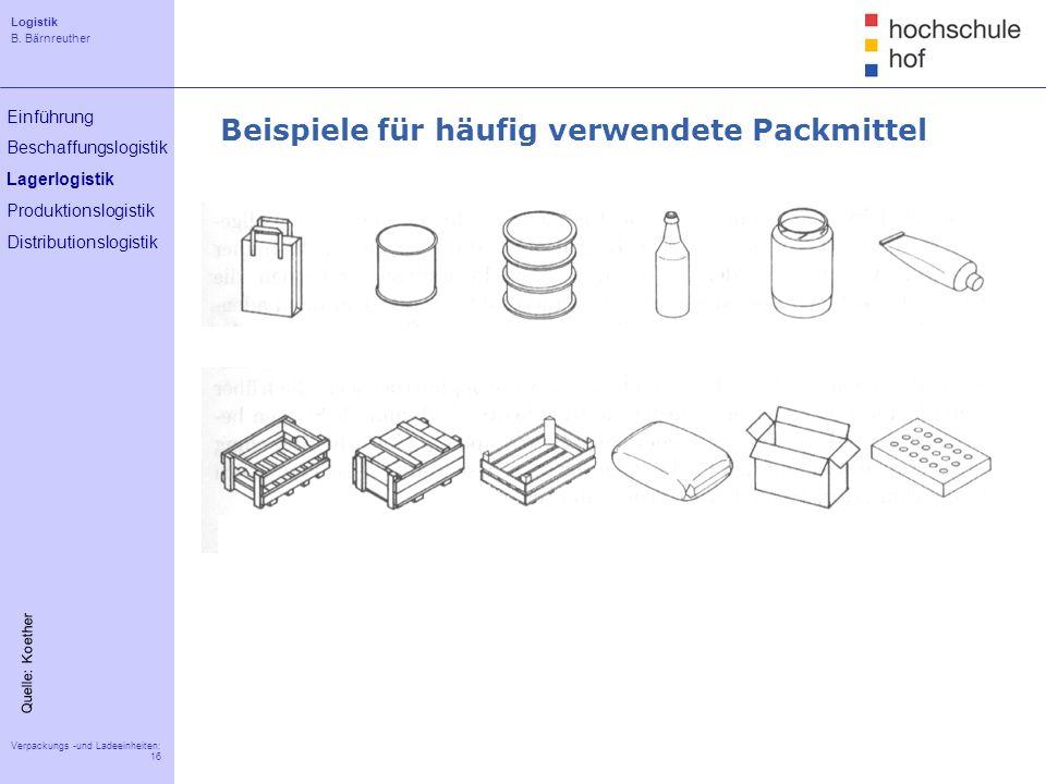 Logistik B. Bärnreuther 16 Verpackungs -und Ladeeinheiten: 16 Einführung Beschaffungslogistik Lagerlogistik Produktionslogistik Distributionslogistik