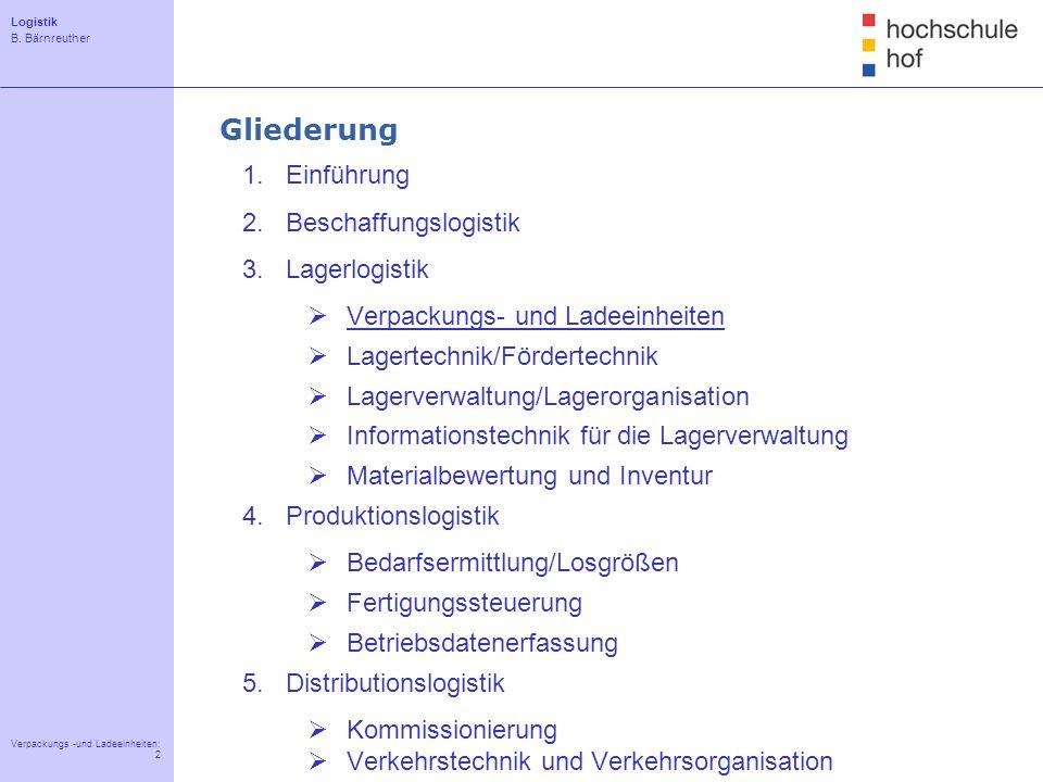 Logistik B. Bärnreuther 2 Verpackungs -und Ladeeinheiten: 2 Einführung Beschaffungslogistik Lagerlogistik Produktionslogistik Distributionslogistik Gl