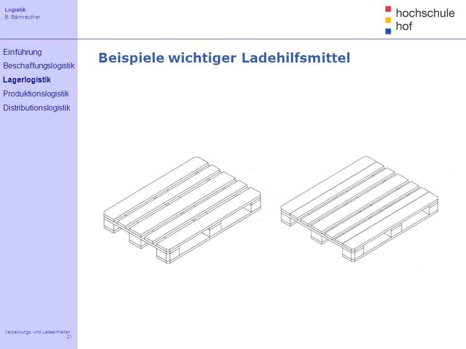 Logistik B. Bärnreuther 21 Verpackungs -und Ladeeinheiten: 21 Einführung Beschaffungslogistik Lagerlogistik Produktionslogistik Distributionslogistik