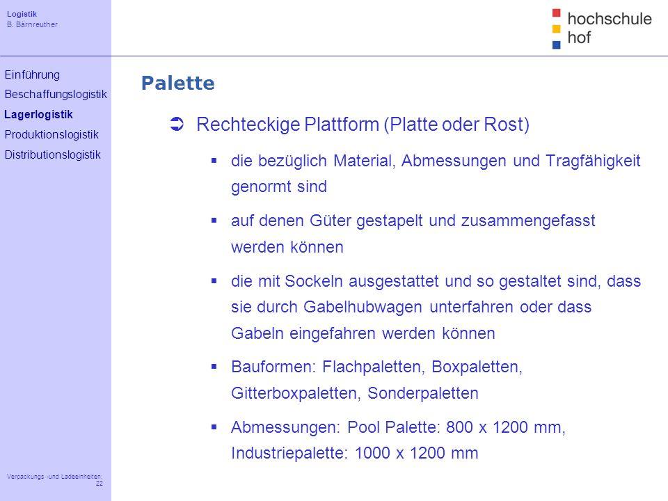 Logistik B. Bärnreuther 22 Verpackungs -und Ladeeinheiten: 22 Einführung Beschaffungslogistik Lagerlogistik Produktionslogistik Distributionslogistik