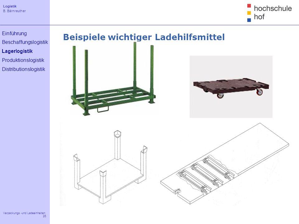 Logistik B. Bärnreuther 26 Verpackungs -und Ladeeinheiten: 26 Einführung Beschaffungslogistik Lagerlogistik Produktionslogistik Distributionslogistik