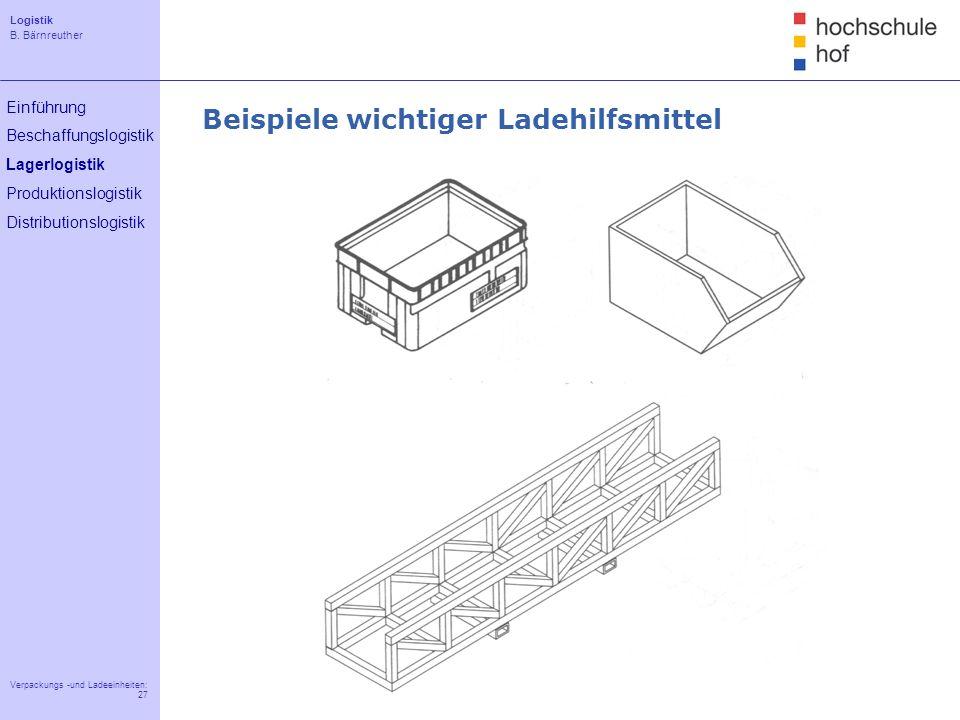 Logistik B. Bärnreuther 27 Verpackungs -und Ladeeinheiten: 27 Einführung Beschaffungslogistik Lagerlogistik Produktionslogistik Distributionslogistik