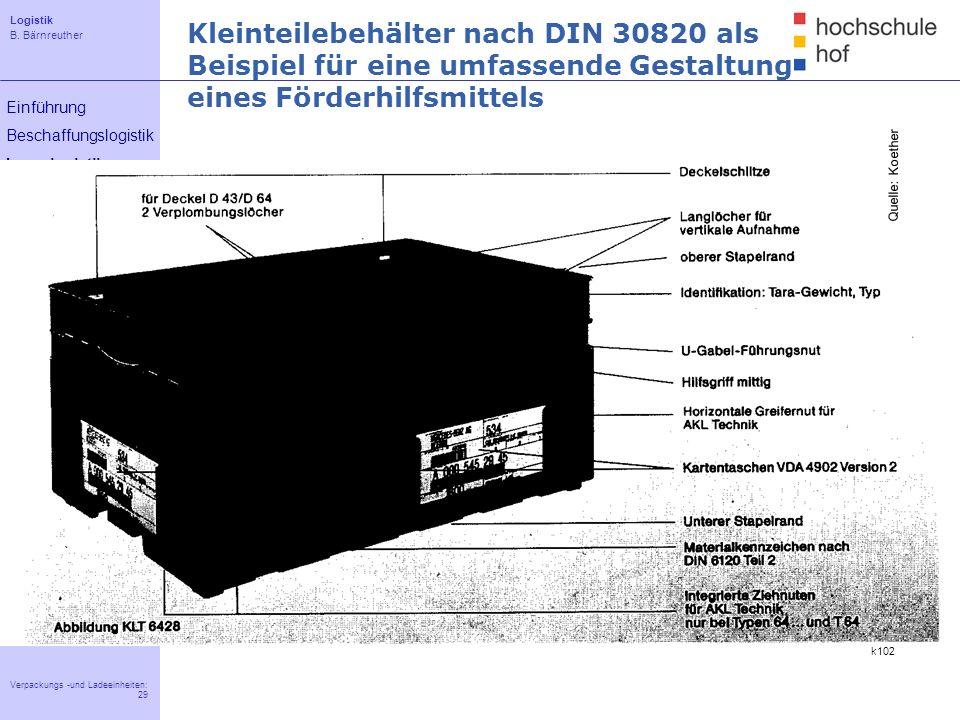 Logistik B. Bärnreuther 29 Verpackungs -und Ladeeinheiten: 29 Einführung Beschaffungslogistik Lagerlogistik Produktionslogistik Distributionslogistik